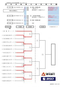 NEW(改)中日本秋季大会支部予選のサムネイル